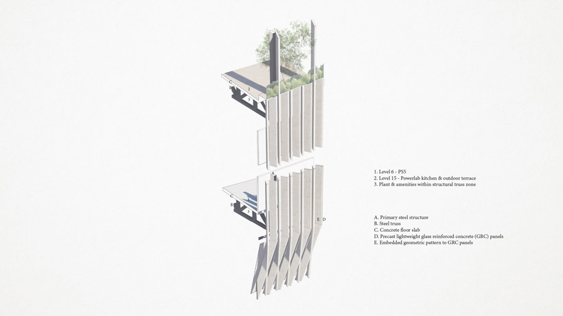 A systems-based approach to the façade using bespoke components - combining unique expression with construction efficiency.