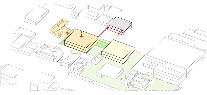 Feasibility Approach: 2 x 2 Storey blocks, one sunken to match height of neighbour to east